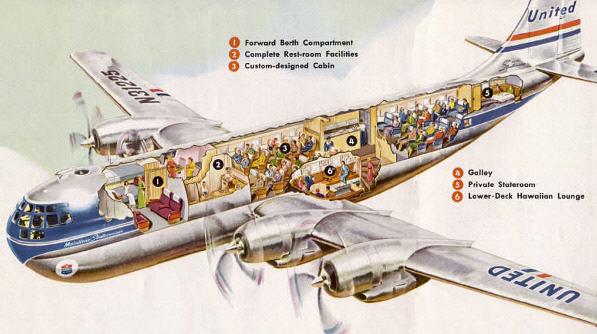 Cutaway tegning af en United Boeing 377 Stratocruiser
